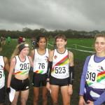 Staffs Cross Country Championships
